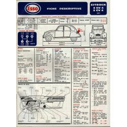 Citroen 2cv 4 6 1971 P1