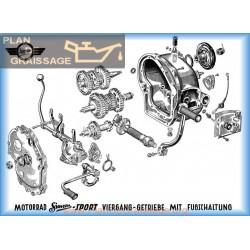 Simson 425s Microfiche Getriebe