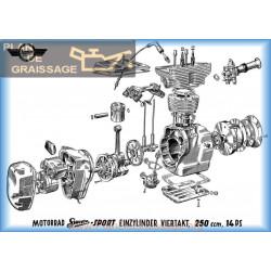 Simson 425s Microfiche Motor