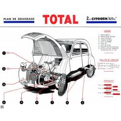 Citroen 2cv 425cc