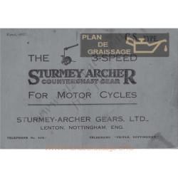 Sturmey Archer 3speed Motor Cycles 1927
