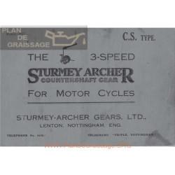 Sturmey Archer Caja Cambio 1927 Ingles