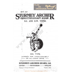 Sturmey Archer Tipo Bw Cat Ricambi 1936