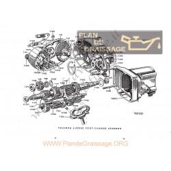 Triumph 3 Hw Parts