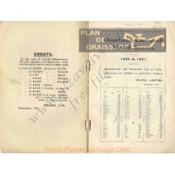 Velocette 1925 1931 Part List