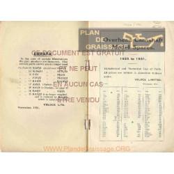 Velocette Overhead Camshaft 1925 1931