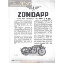 Zundapp Estudio De Modelos De Antes De La Guerra