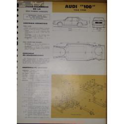 Audi 100 Carrosserie