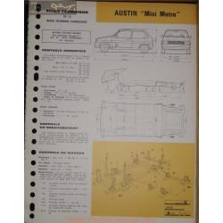 Austin Mini Metro Carrosserie