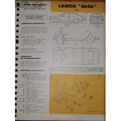 Lancia Beta Hpe Carrosserie