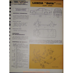 Lancia Beta Ii Coupe Spider Carrosserie