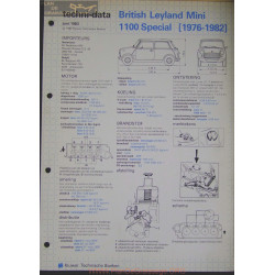 Mini British Leyland 1100 Special Techni 1983