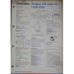 Peugeot 104 Sedan Sl Techni 1981