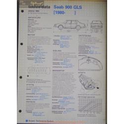 Saab 900 Gls Techni 1983