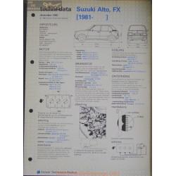 Suzuki Alto Fx Techni 1982