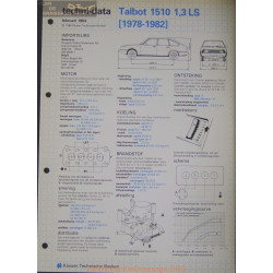 Talbot 1510 1300 Ls Techni 1984