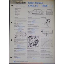 Talbot Horizon 1300 Gl Ls Techni 1983