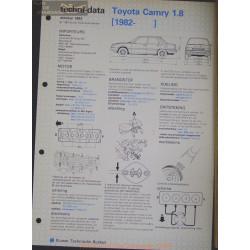 Toyota Camry 1800 Techni 1983