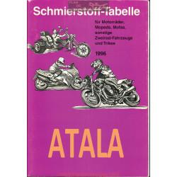 Atala Schmierstoff Tabelle Table De Lubrifiant Moto 1996