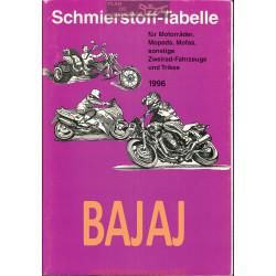 Bajaj Schmierstoff Tabelle Table De Lubrifiant Moto 1996