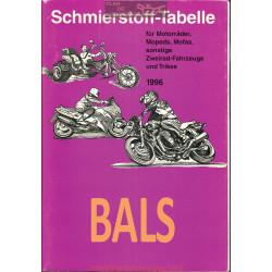 Bals Schmierstoff Tabelle Table De Lubrifiant Moto 1996