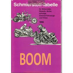 Boom Schmierstoff Tabelle Table De Lubrifiant Moto 1996