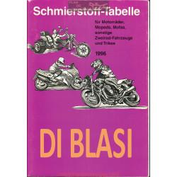 Di Blasi Schmierstoff Tabelle Table De Lubrifiant Moto 1996