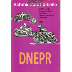 Dnepr Schmierstoff Tabelle Table De Lubrifiant Moto 1996