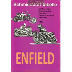 Enfield Schmierstoff Tabelle Table De Lubrifiant Moto 1996