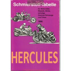 Hercules Schmierstoff Tabelle Table De Lubrifiant Moto 1996