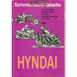 Hyndai Schmierstoff Tabelle Table De Lubrifiant Moto 1996
