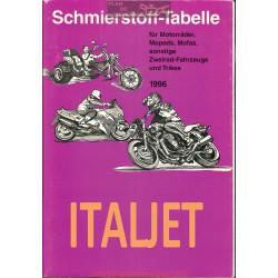 Italjet Schmierstoff Tabelle Table De Lubrifiant Moto 1996