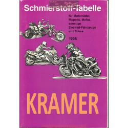 Kramer Schmierstoff Tabelle Table De Lubrifiant Moto 1996