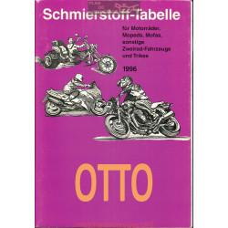 Otto Schmierstoff Tabelle Table De Lubrifiant Moto 1996