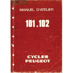 Peugeot 101 102 Manuel Atelier