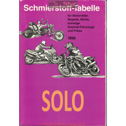 Solo Schmierstoff Tabelle Table De Lubrifiant Moto 1996