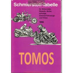 Tomos Schmierstoff Tabelle Table De Lubrifiant Moto 1996