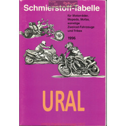 Ural Schmierstoff Tabelle Table De Lubrifiant Moto 1996
