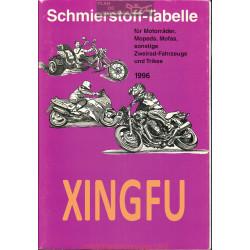 Xingfu Schmierstoff Tabelle Table De Lubrifiant Moto 1996