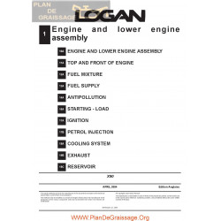 Dacia Logan 2004 Engine Service Repair Manual