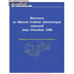 Jeep Cherokee Xj Manuel Datelier 1998