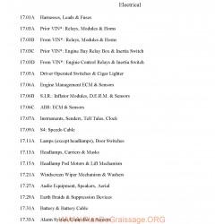 Lotus S4 V8 Esprit Parts Manual