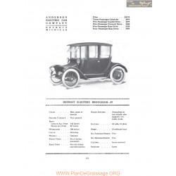 Anderson Detroit Electric Brougham 57 Fiche Info 1916