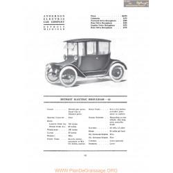 Anderson Detroit Electric Brougham 63 Fiche Info 1917