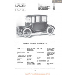Anderson Detroit Electric Brougham 63 Fiche Info Mc Clures 1917