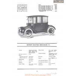 Anderson Detroit Electric Brougham 71 Fiche Info 1918