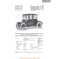 Anderson Detroit Electric Brougham 71a Fiche Info 1919