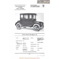 Anderson Detroit Electric Brougham 93 Fiche Info 1922