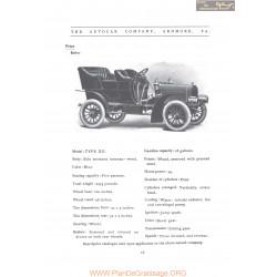 Autocar Type Xii Fiche Info 1906