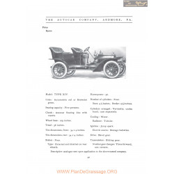 Autocar Type Xiv Fiche Info 1907
